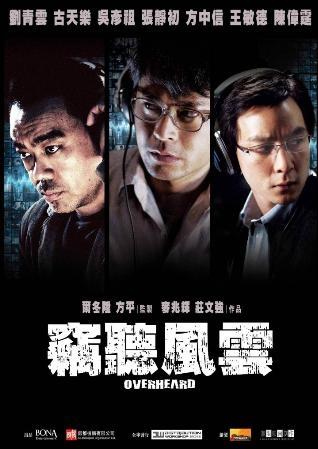Qie ting feng yun poster, copyright in handen van productiestudio en/of distributeur