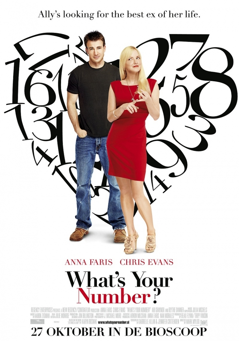 What's Your Number? poster, © 2011 20th Century Fox